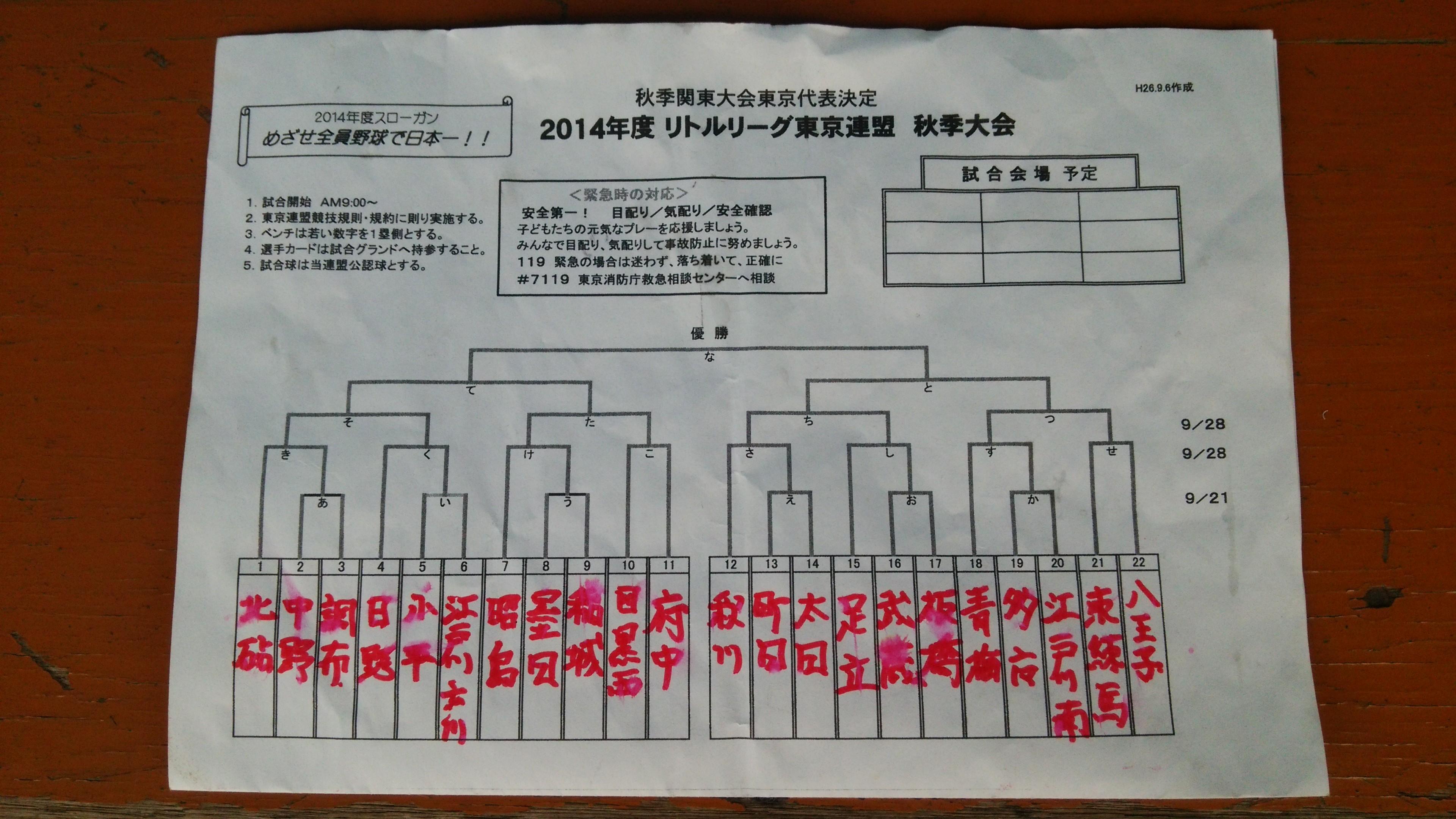 2014年度 リトルリーグ東京連盟 ...